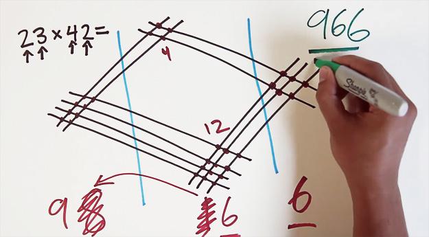 matematicki-trikovi-iLike-mk